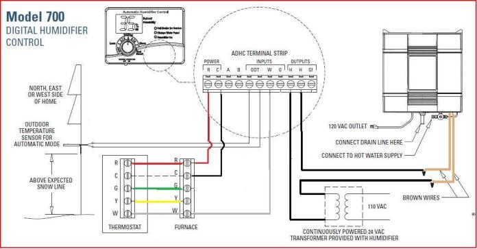 Aprilaire 700 installation wiring the transformer - lennox furnace