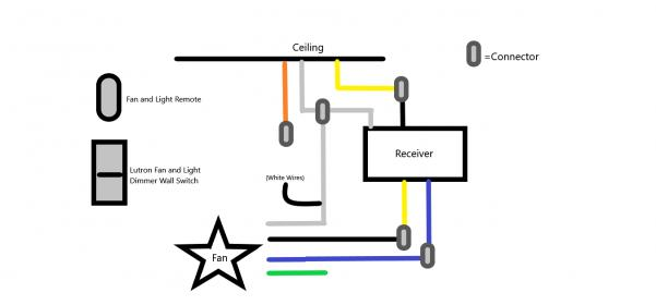 ceiling fan wiring diagram blue black white