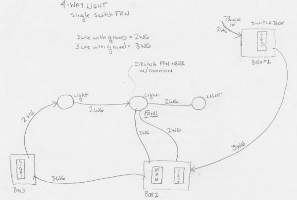 1 way light switch wiring diagram
