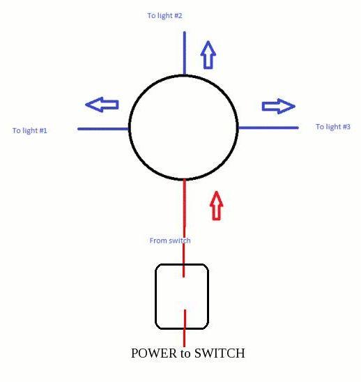 light switch wiring junction box
