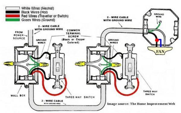 3 Way Fan Wiring Wiring Diagram