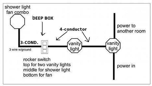 wiring a new vanity light