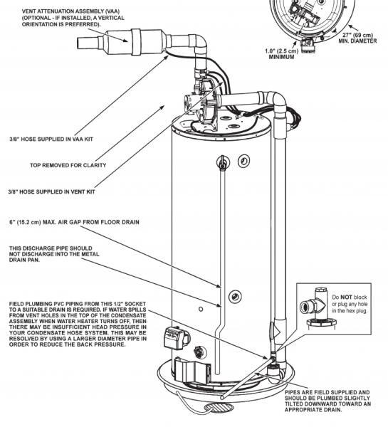 power vent water heater wiring diagram