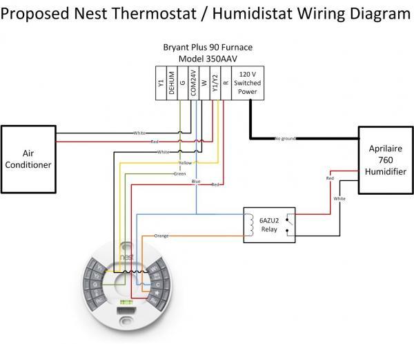 Thermostat A Wiring Bryant Diagram Tstatbhpdf01 Wiring Diagram