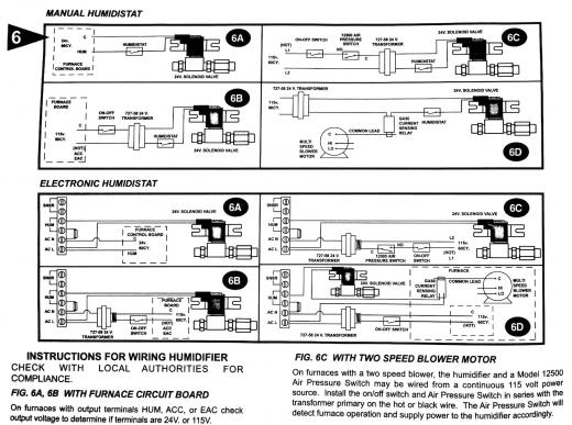 Carrier Humidistat Wiring Diagram - Schematic And Wiring Diagrams