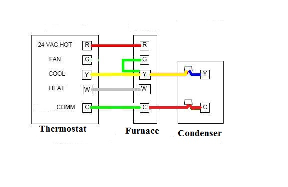 Thermostat Wiring For Furnace Only Electronic Schematics collections