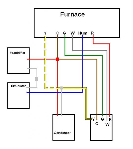 Basic Hvac Wiring - Wiring Diagram Data