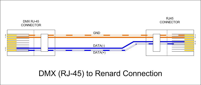 dmx rj45 wiring diagram