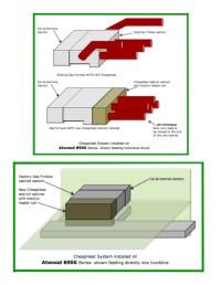 Rv Propane Diagram : 18 Wiring Diagram Images - Wiring ...