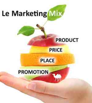 Strategi Marketing Mix – Merubah Teknik Marketing Menjadi Praktek (Bagian 2)