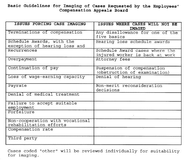 FECA Bulletins (1996-2000) - Division of Federal Employees