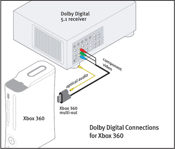 xbox 360 hard drive wiring diagram