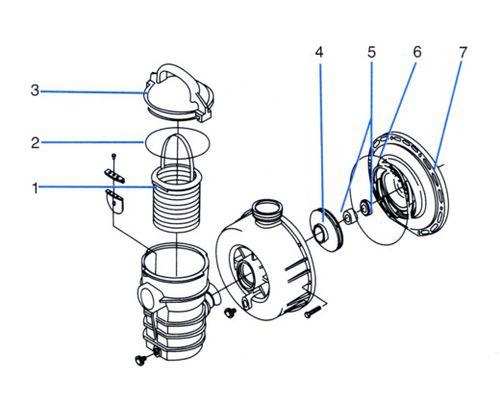 Dynamo Pump Parts and Spares