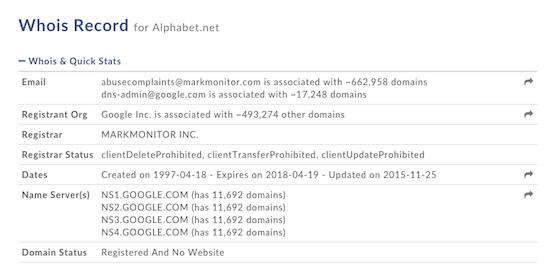 Alphabet.net