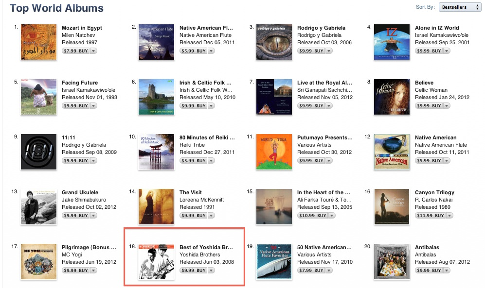 Best Of Yoshida Brothers Jumped Up to Top 18 on the iTunes Store