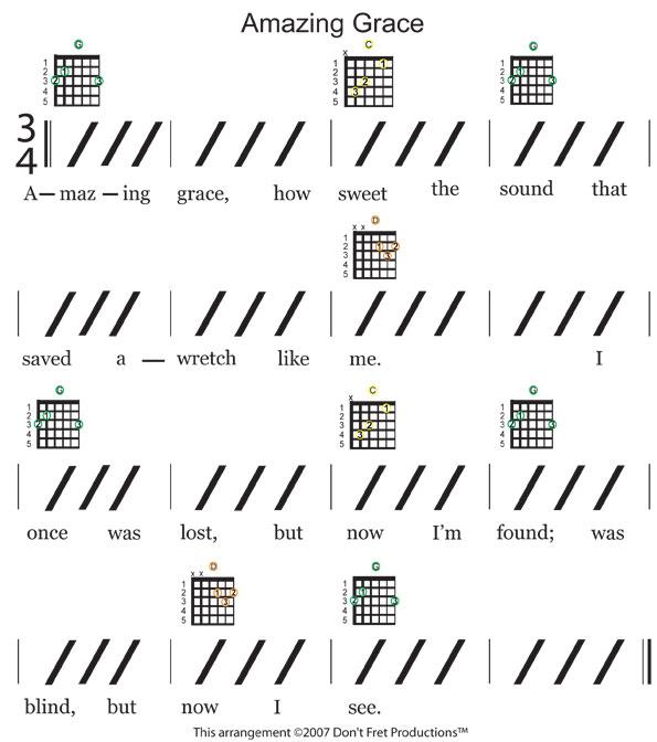Easy Beginner Guitar Songs 3 Chords - LTT