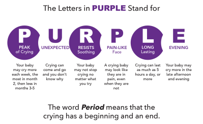 National Center on Shaken Baby Syndrome - PURPLE Crying