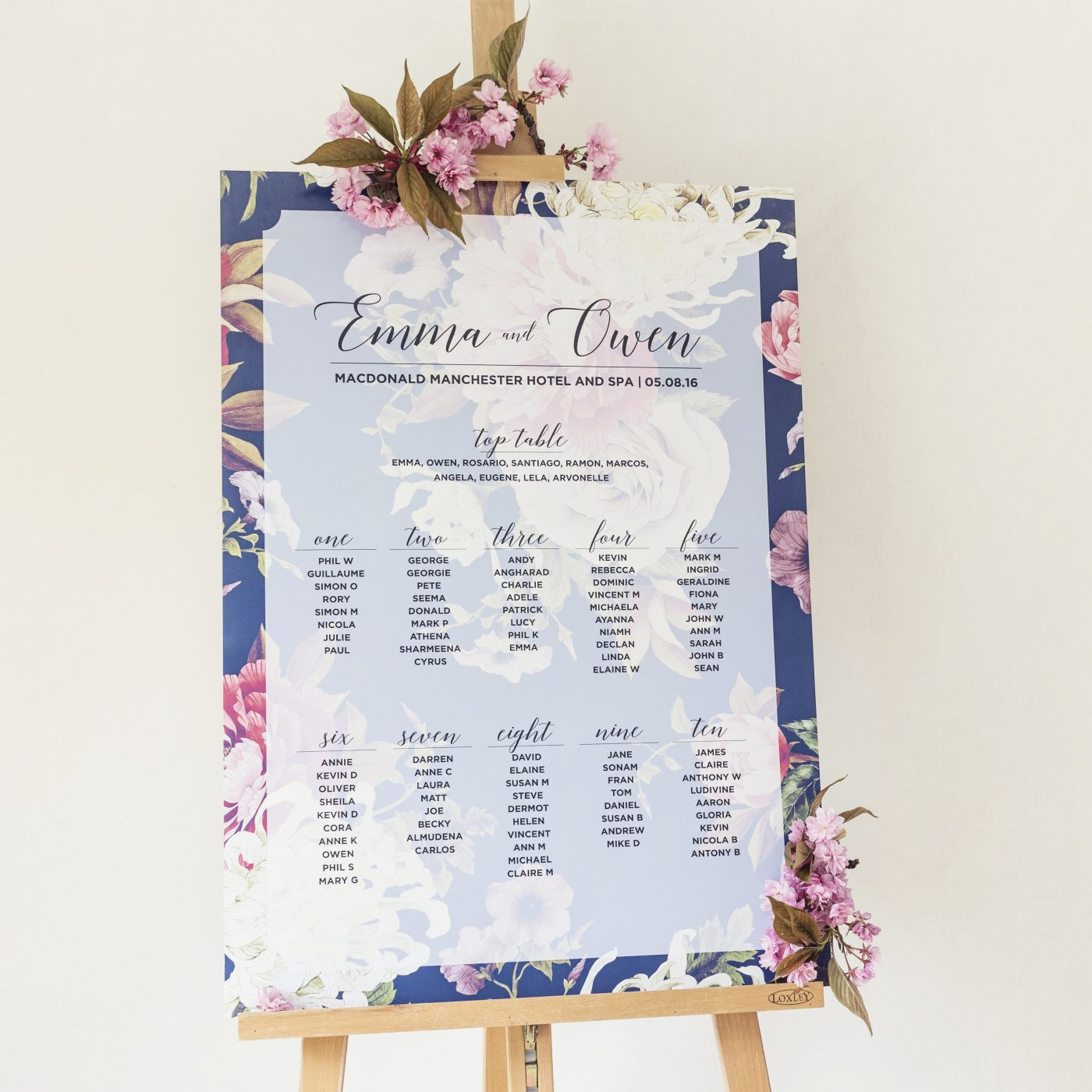 gifts for planners