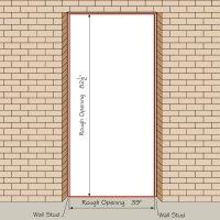 Door Dimensions & Wednesday 8 November 2017 Front Doors ...