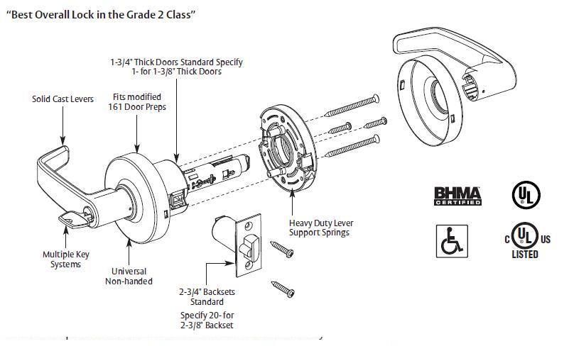 door handles schlage lock parts diagram