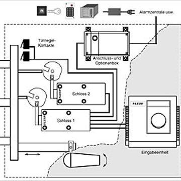 Electronic Safe Wiring Diagram Wiring Diagram