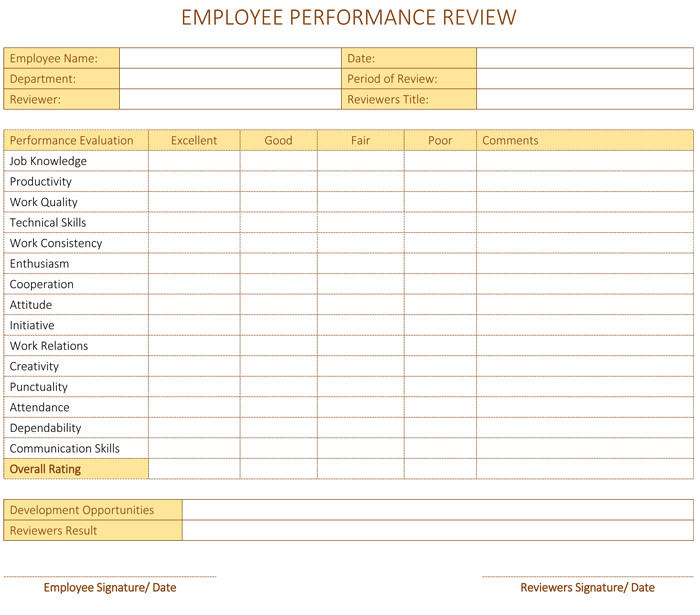 Job Review – Job Performance Evaluation Form Templates
