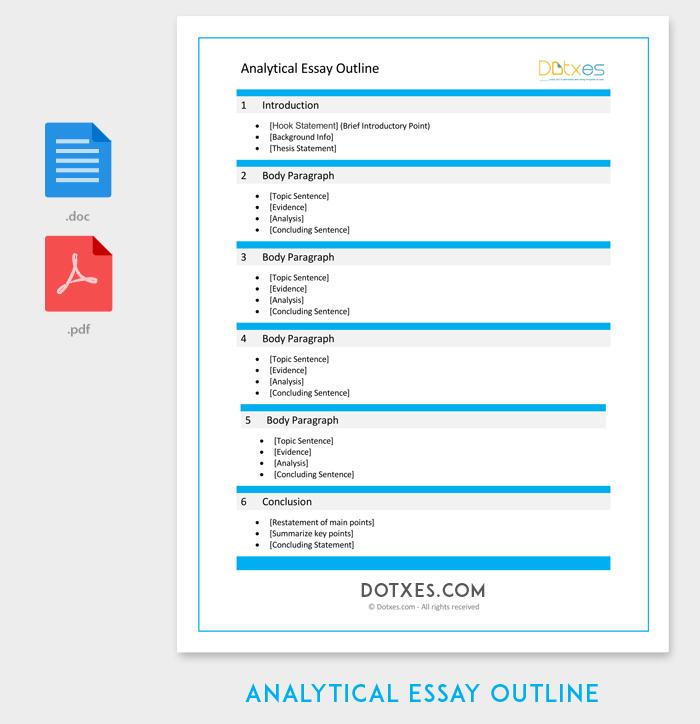 essay outline templates