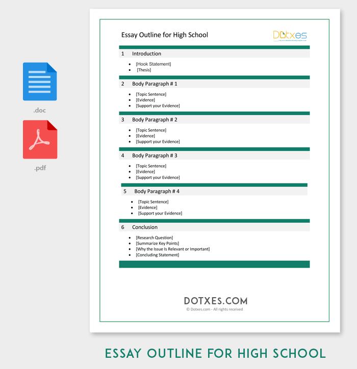 high school argumentative essay examples