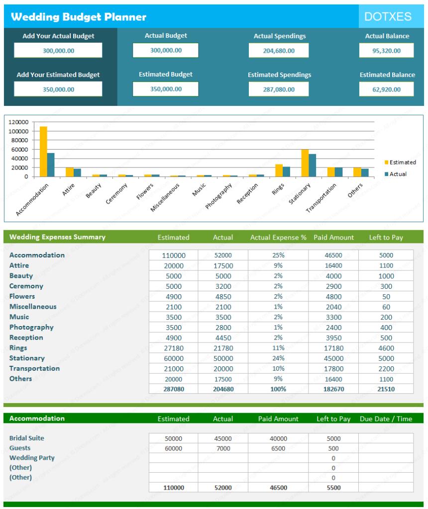 wedding budget calculator spreadsheet