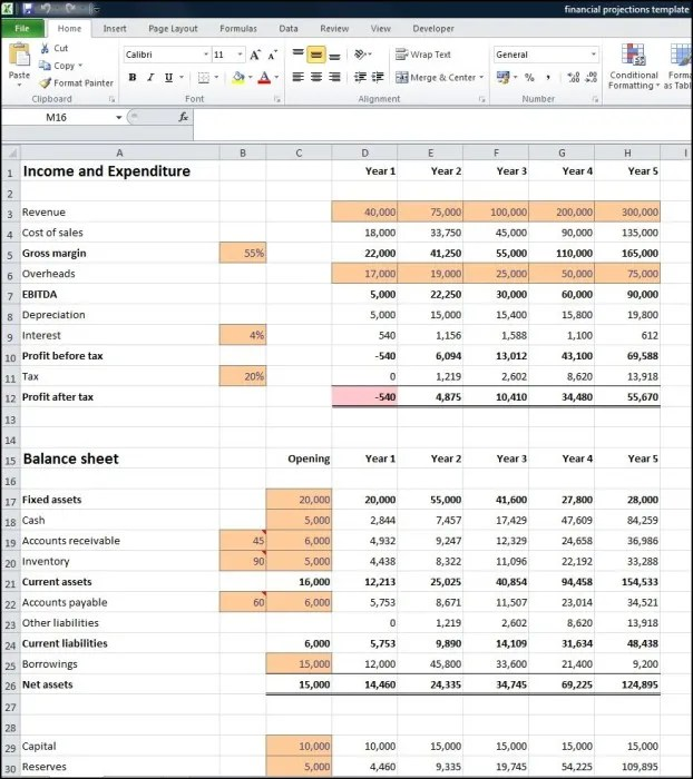 Financial Projections Template Double Entry Bookkeeping