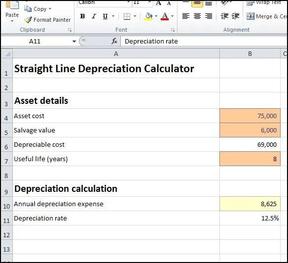 depreciation schedule straight line method