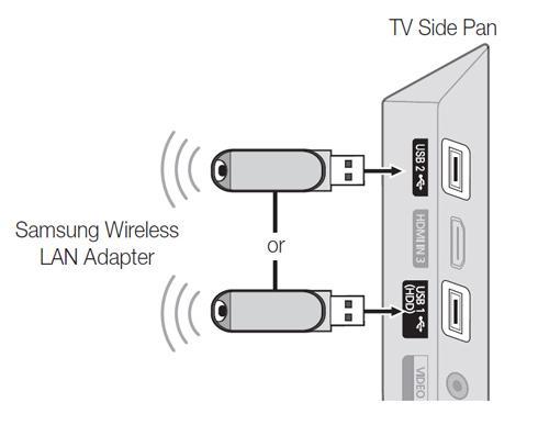 Smart Tv Wiring Wiring Diagram