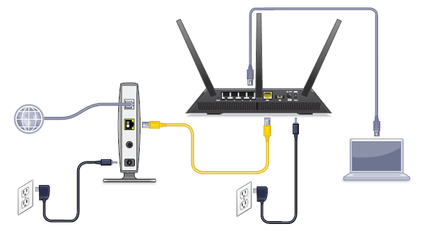 router connection schematic