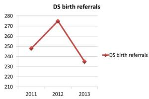 ds birth stats august 6 2013
