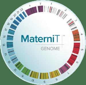 MaterniT Genome