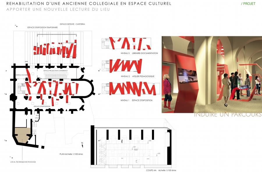 cv architecture langues