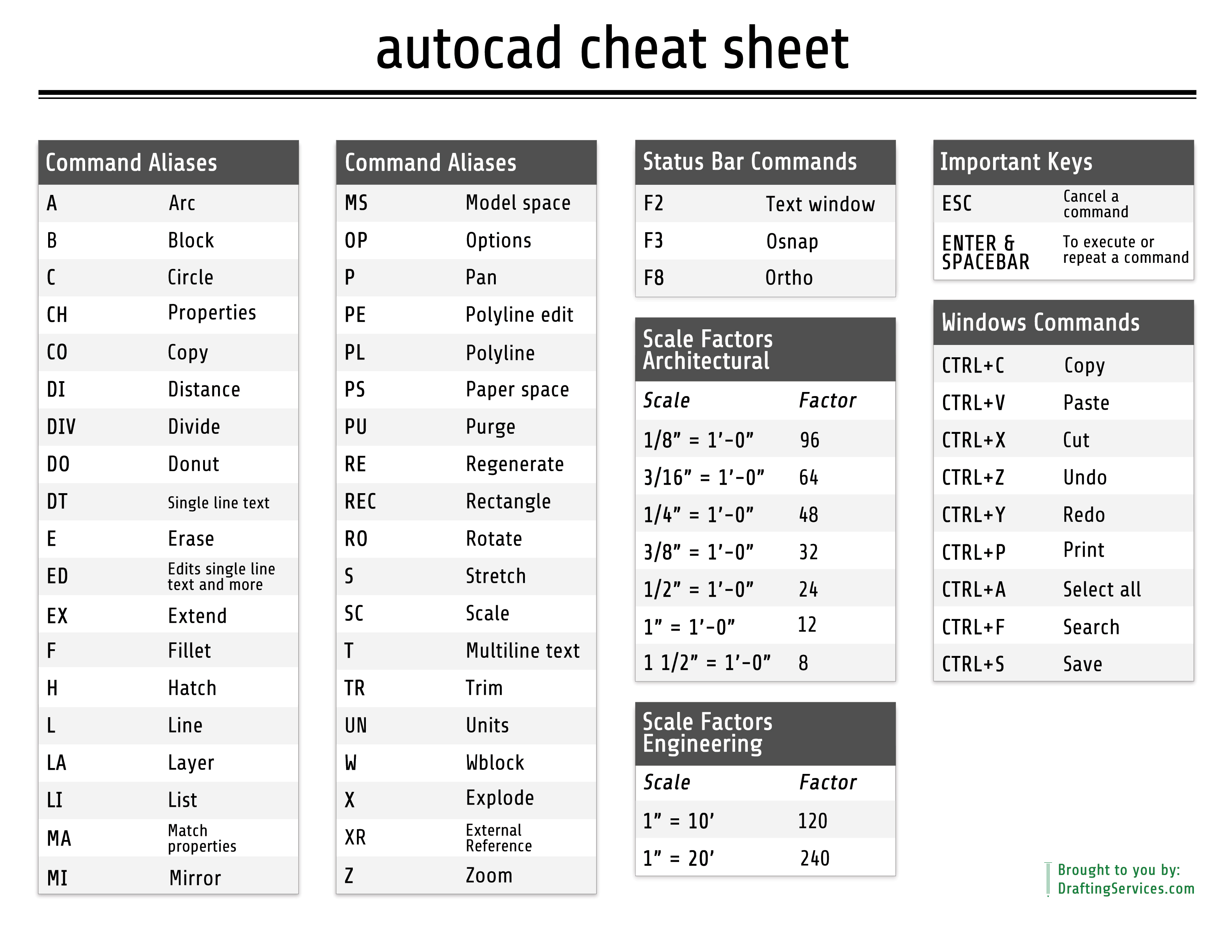 Download Autocad 2015 How To Calculate