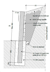 Subsoil Drainage Design, Systems and Installation