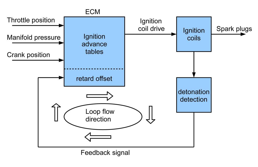 powermander wiring diagram