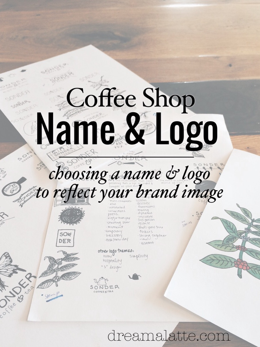 Choosing a Coffee Shop Name & Logo
