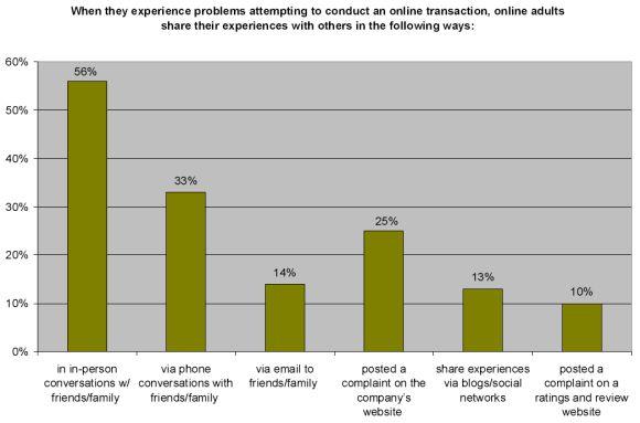 consumer buying behaviour dissertation