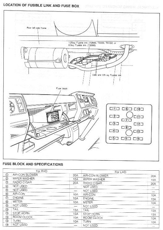 glastron v2 0 4 instrument wiring diagram