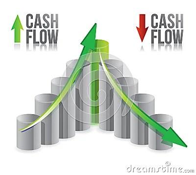 Google Image Result for http\/\/wwwdreamstime\/cash-flow - cash flow statements