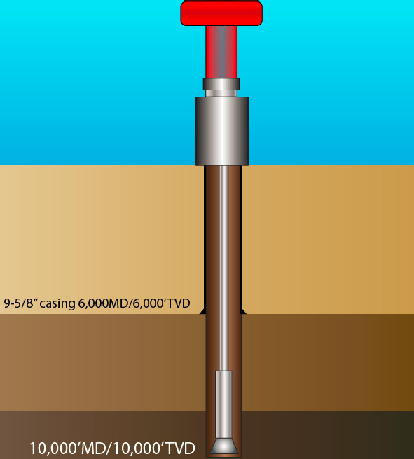 Lost Circulation and Well Control - Drilling Formulas and Drilling