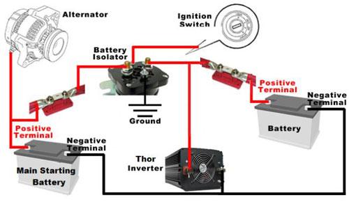 Car Inverter Wiring Diagram Wiring Diagram
