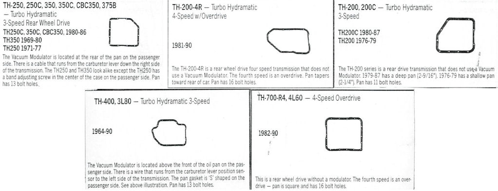 Automatic Ford Identification Transmission Diagram Wiring