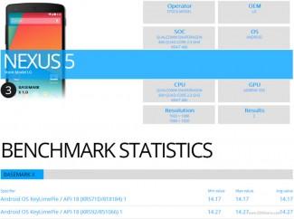 n5 benchmark