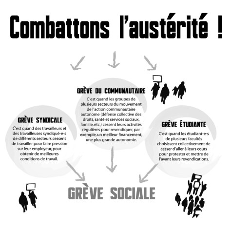 Guide consultation grève_format légal_long.indd