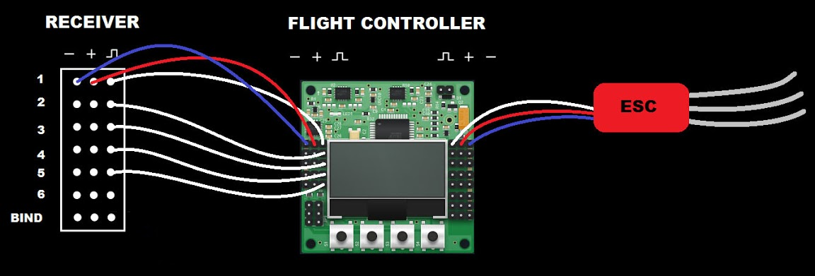 How to wire a flight control board to a TGY-iA6C Receiver - Help