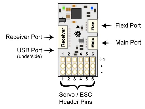 Telemetry Cc3d Wiring Diagram Wiring Diagram